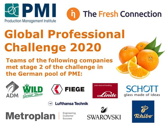 2020_TFC-Global_Professional_Challenge_Results.jpg